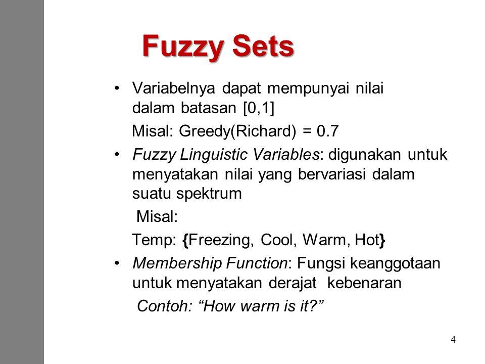 Fuzzy Sets Variabelnya dapat mempunyai nilai dalam batasan [0,1]